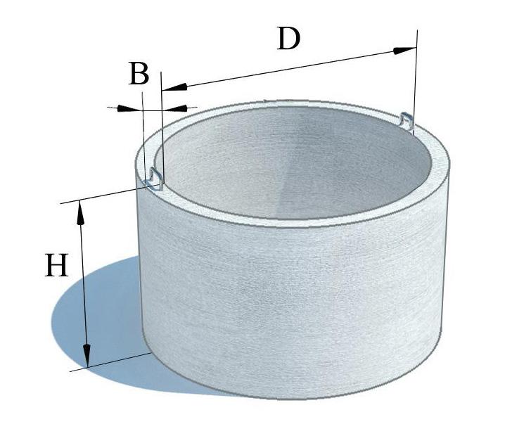 размеры колец для колодца