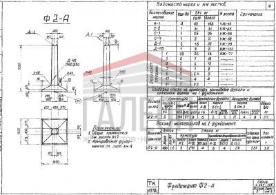 Фундамент линий электропередач Ф 1А