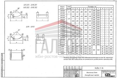 Блоки фундаментов БЛ 4.201 R=920 (БЛОК № 9а)